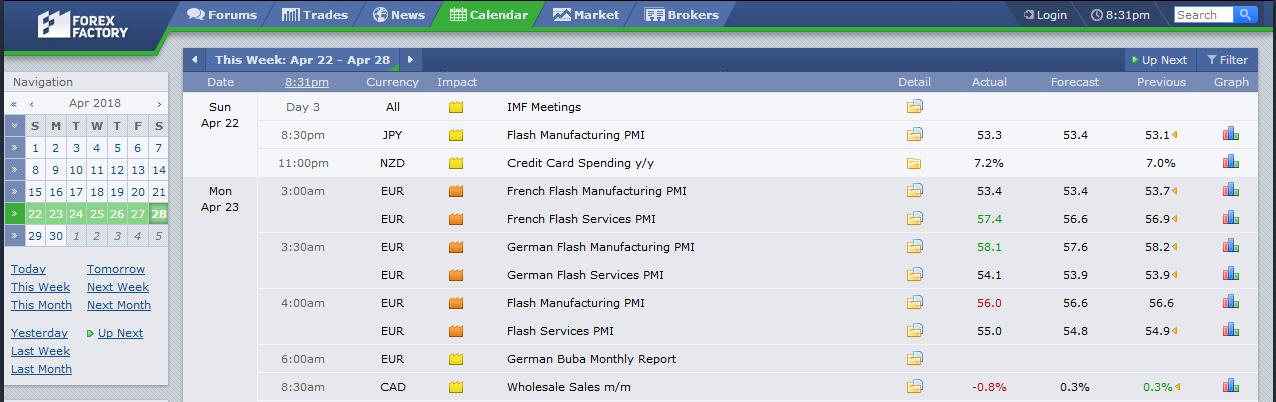 Kalender Forex Factory